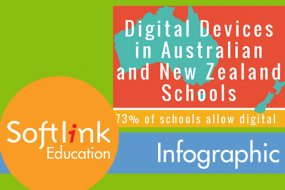 Digital Devices in Australian and New Zealand Schools